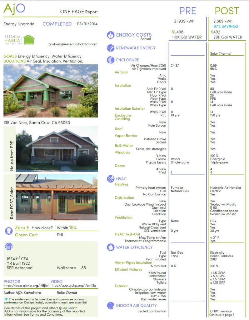 Midori 1 page report